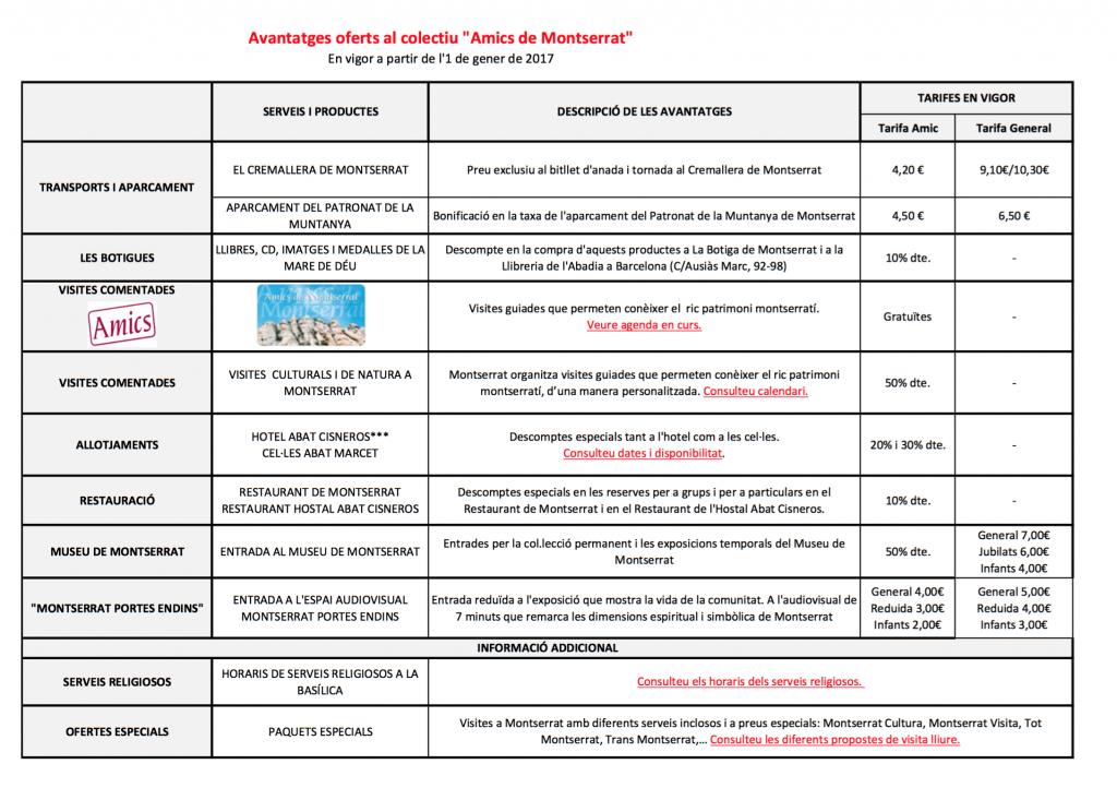Avantatges Amics de Montserrat